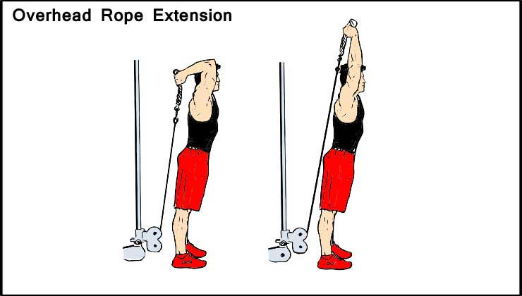 Overhead Rope Extension