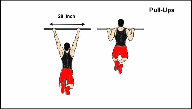 Back workout For Men in Hindi Pull Ups